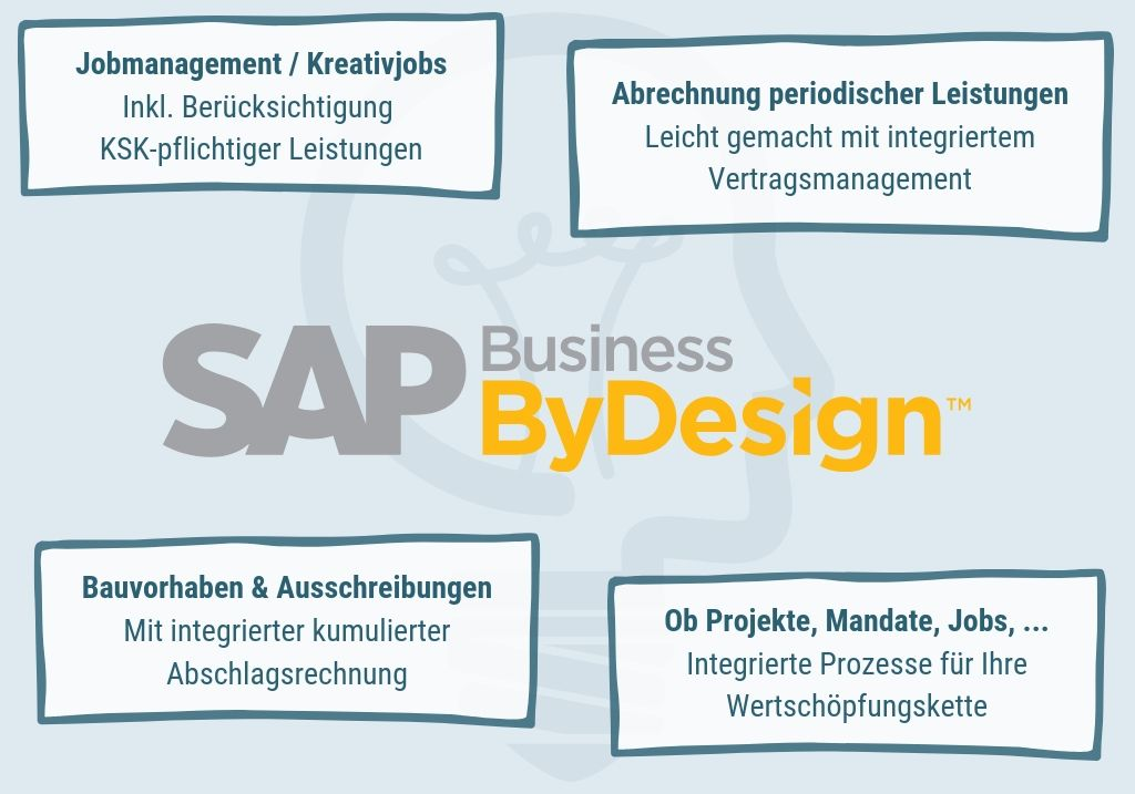 cloud erp sap business bydesign dienstleister agenturen ingenieure beratungsunternehmen all4cloud
