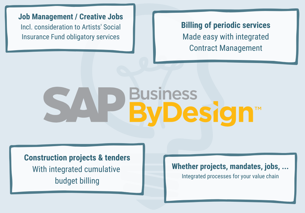 cloud erp sap business bydesign service provider agencies engineers consulting company all4cloud